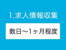 1.求人情報収集 数日~1ヶ月程度